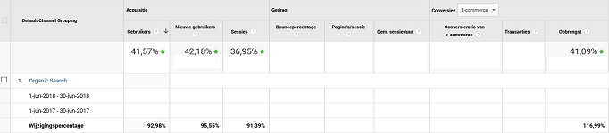 resultaten friesland fietsen